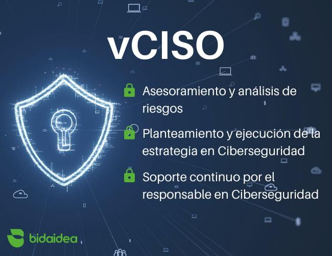 Qué es el Virtual CISO